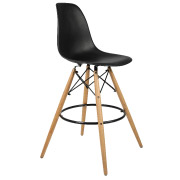 Black Eames Bar Stools